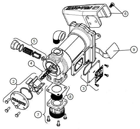 Fill Rite Parts Kits 600 1200 2400 4200 4400 Series