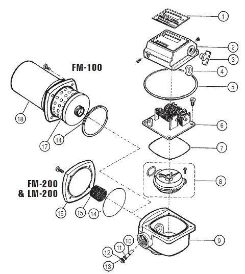 gpi fm100  u0026 fm200 meters parts