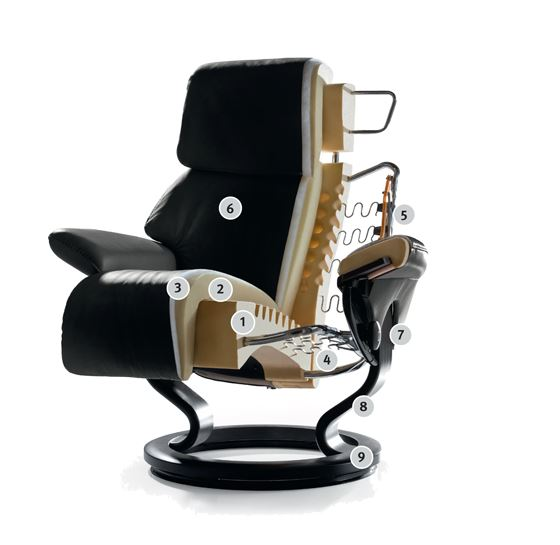 Stressless Technology- patented comfort.
