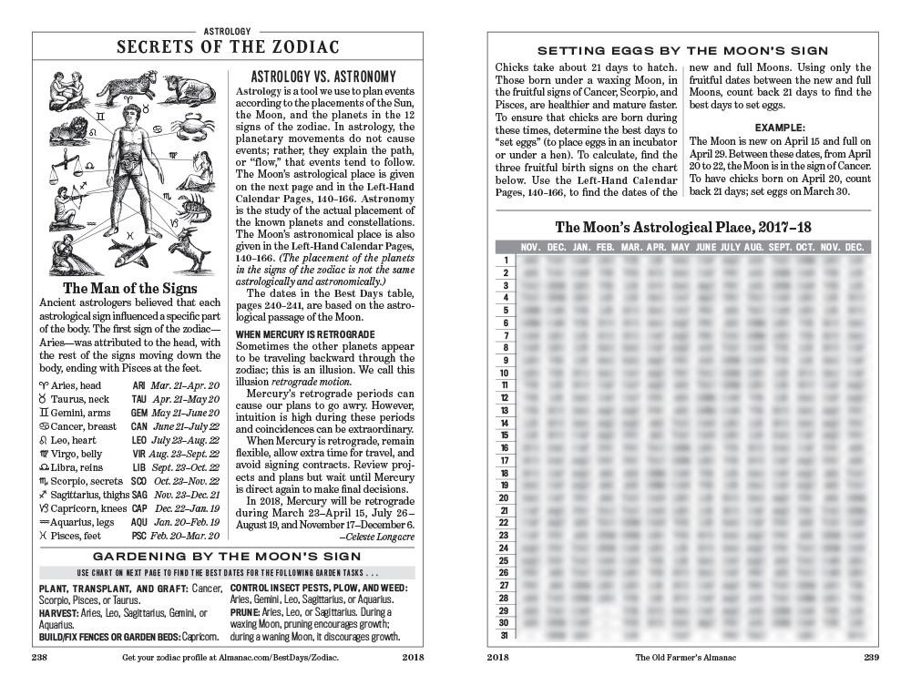 Secrets of the 2018 Zodiac - Old Farmer's Almanac