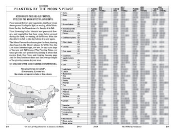 Planting by the Moon's Phase - Old Farmer's Almanac