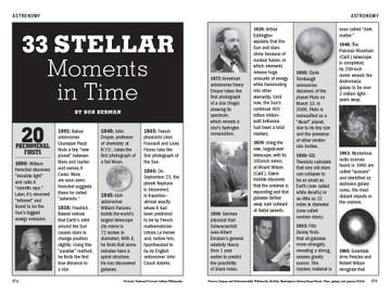 33 Stellar Moments in Time  - Old Farmer's Almanac