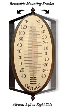 Thermometer Mounting Options