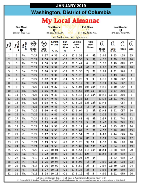A sample page from My Local Almanac.