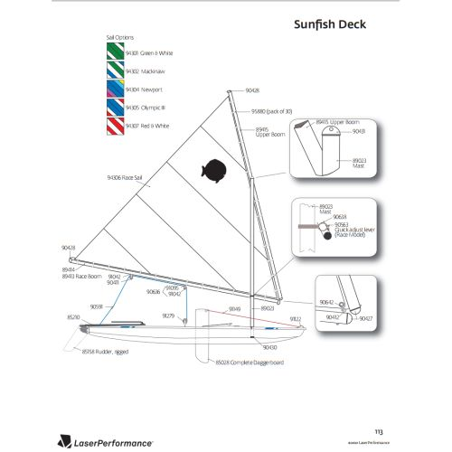 sunfish-parts-diagram-500x500.jpg