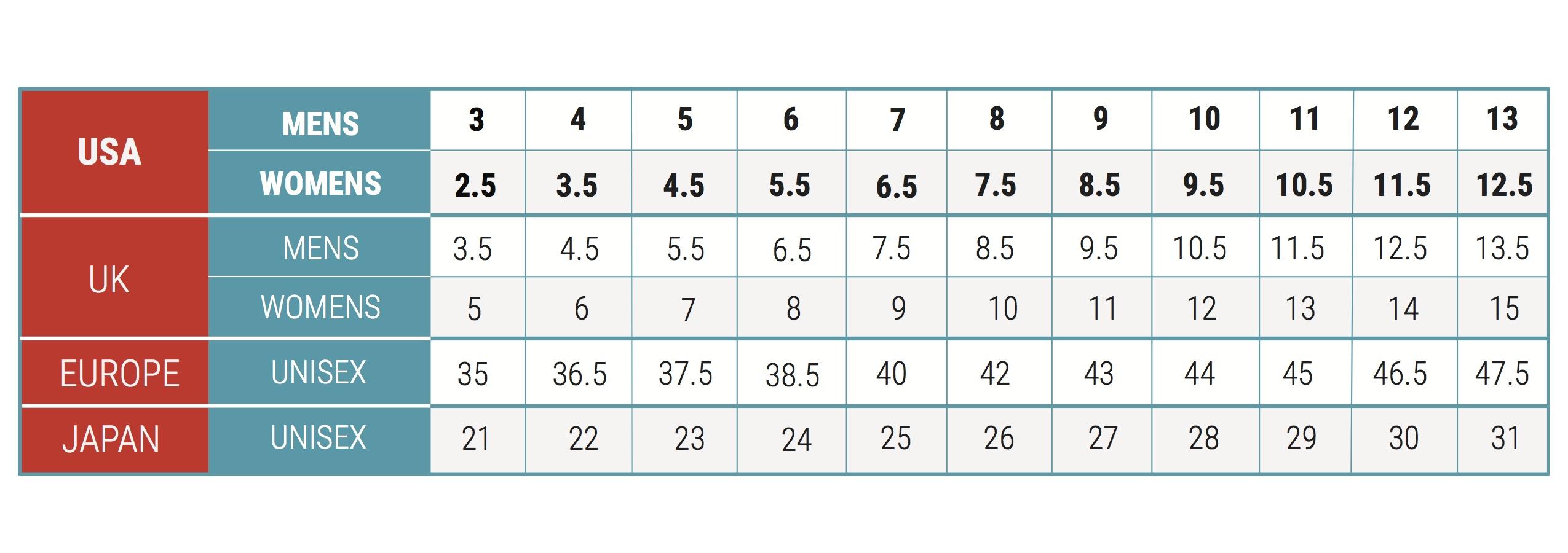 wcs-zhik-footwear-chart.jpg
