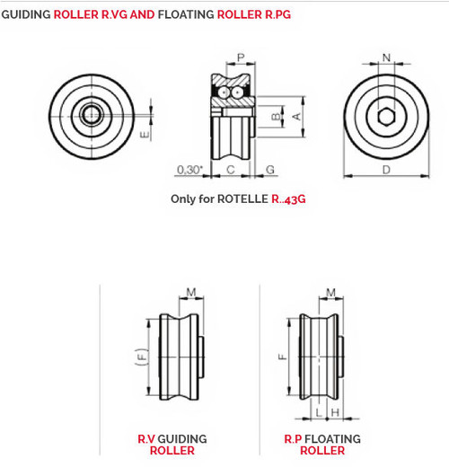 Cam Roller Bearing Dimensions