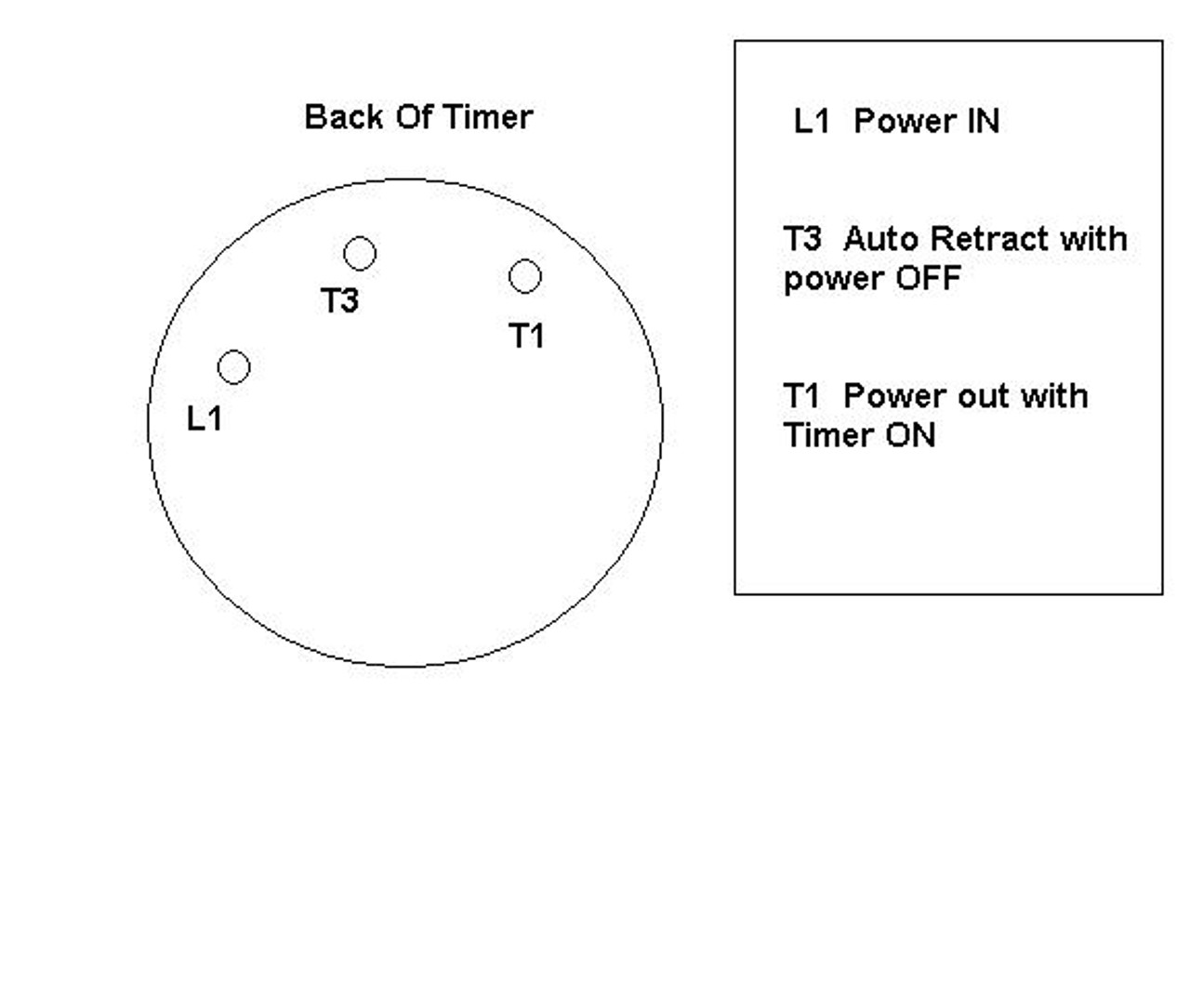 Replacement Ist Table Timer