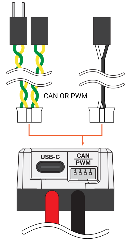 CAN/PWM Port Pinout