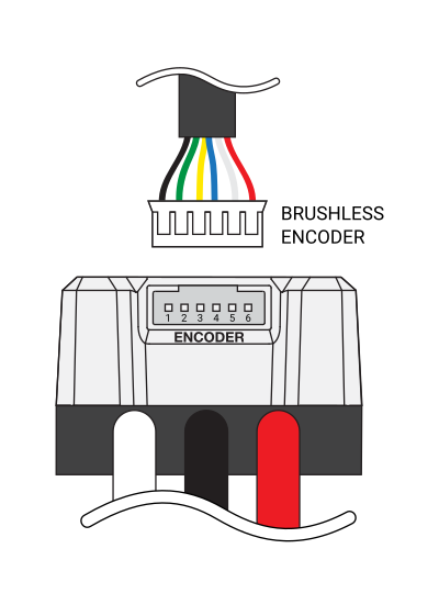 Encoder Port Pinout