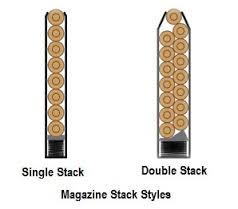 stack-styles-1.jpeg