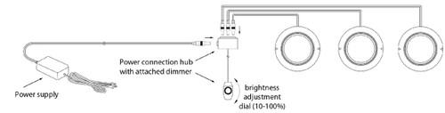 plastic led 5 puck light kit w inline dimmer lvp 5p by. Black Bedroom Furniture Sets. Home Design Ideas