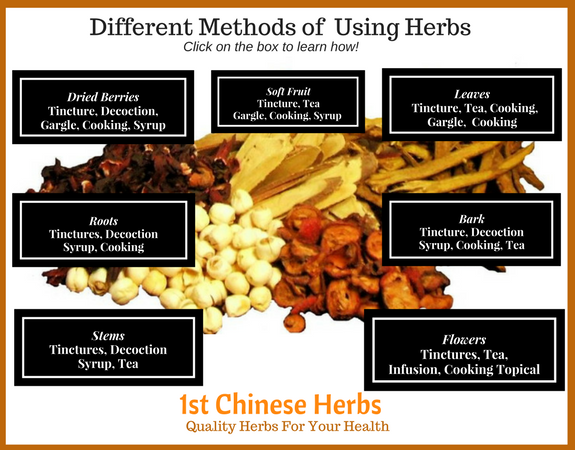 how to use herbs, different ways to use herbs, tutorials for herb use, instructions of herb use