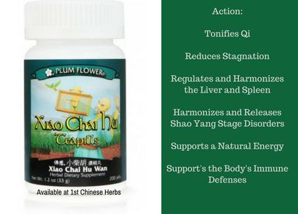 Benefits of Minor Bupleurum Teapills