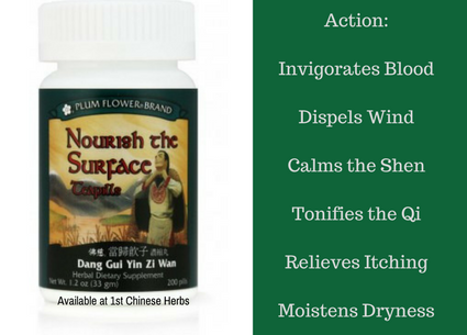 Benefits of Nourish the Surface Teapills