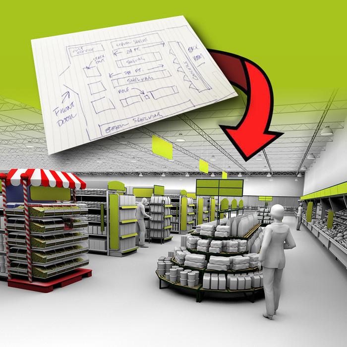 Free Grocery Store Design Layout, Store Equipment Arrangement & Interior Design Ideas!
