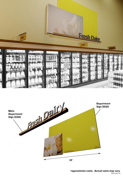 supermarket signage dairy
