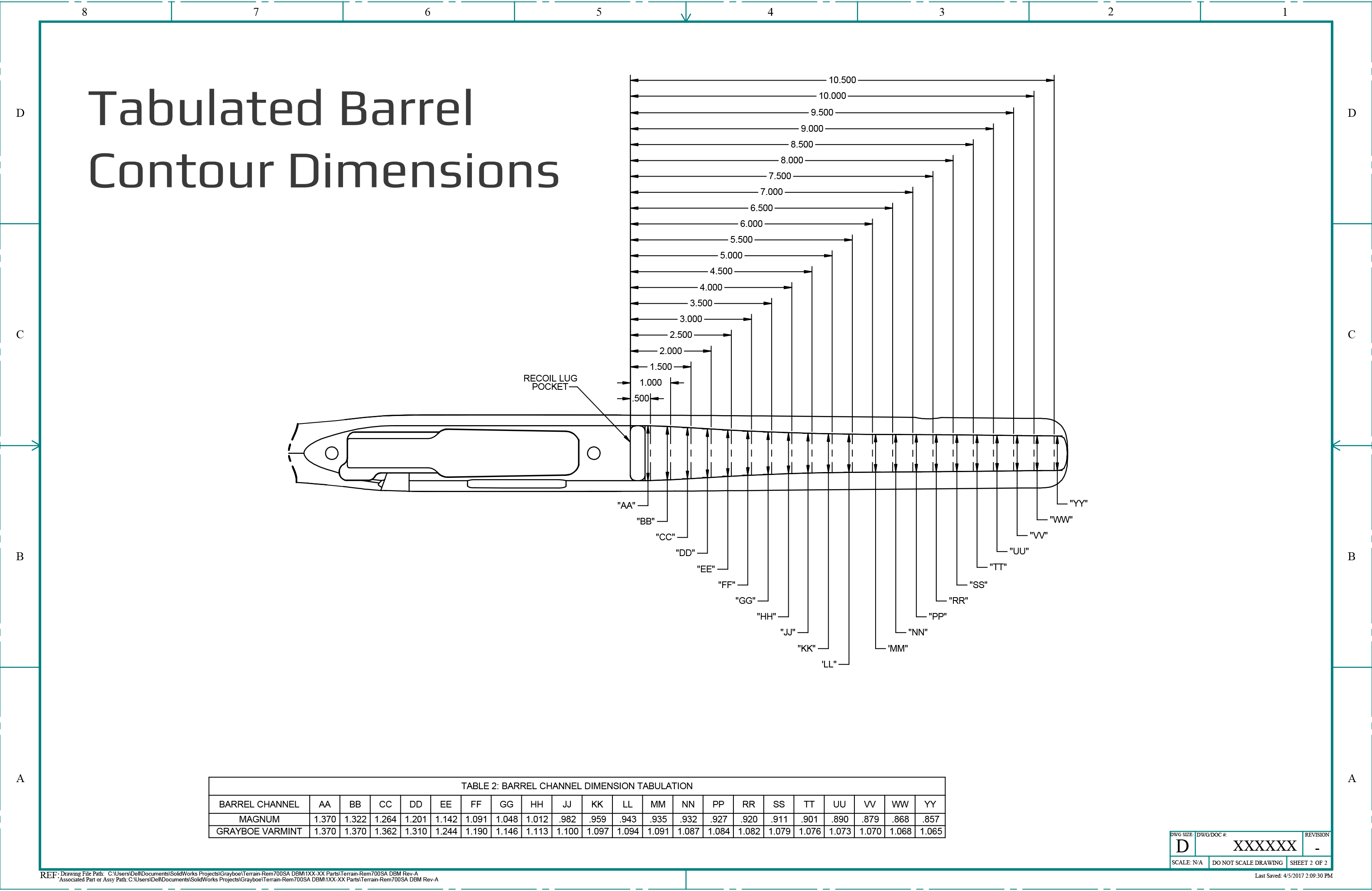 tabulatedbarrelcontourdimensions.png