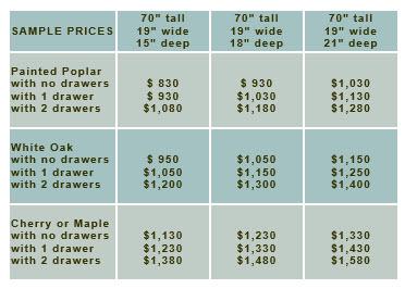 sample-prices-linen-tower.jpg