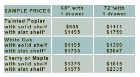 sample-prices-open-style-double-sinks-1-drawer.jpg
