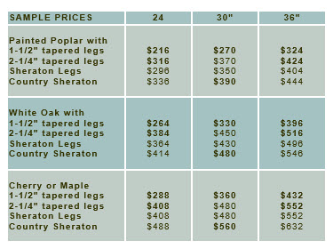 sample-prices-open-style-short-apron-no-drawers.jpg
