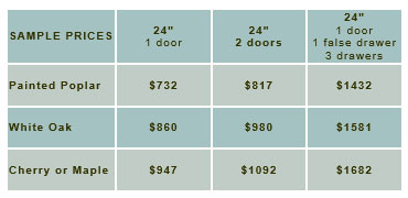 sample-prices-shaker-1-door.jpg