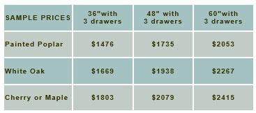 sample-prices-shaker-2-doors-3-drawers.jpg
