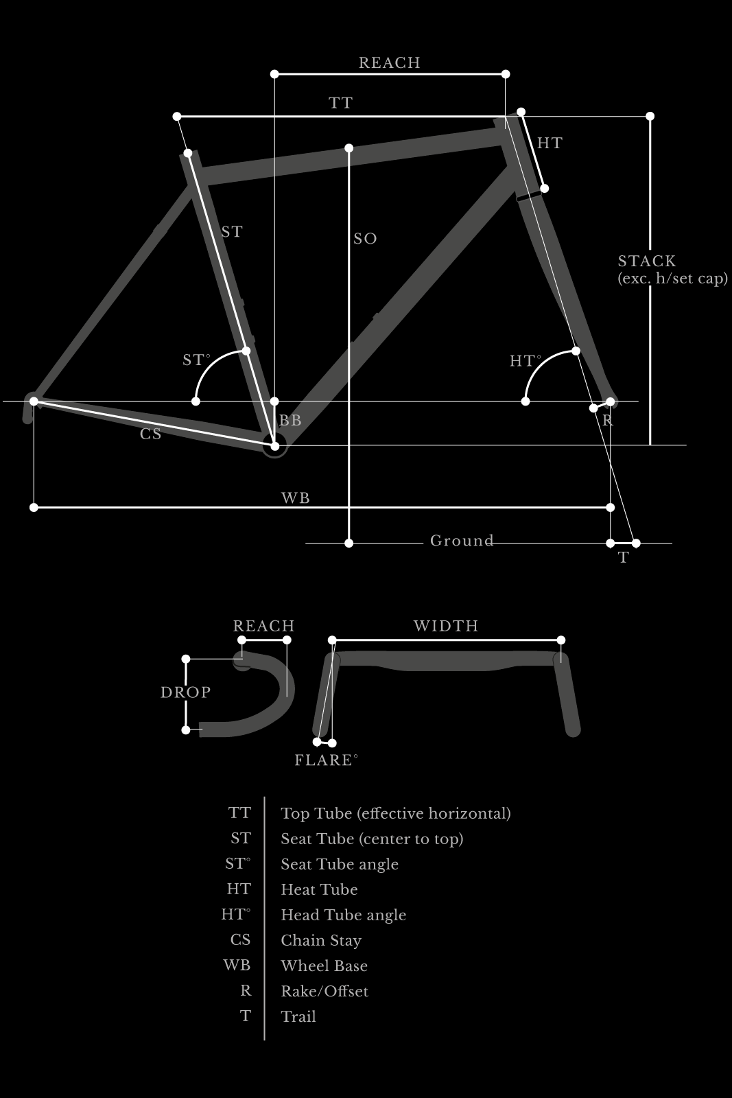 geometry-info2-transparent.png