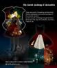 Design InspiraCo-ordinate Showtion