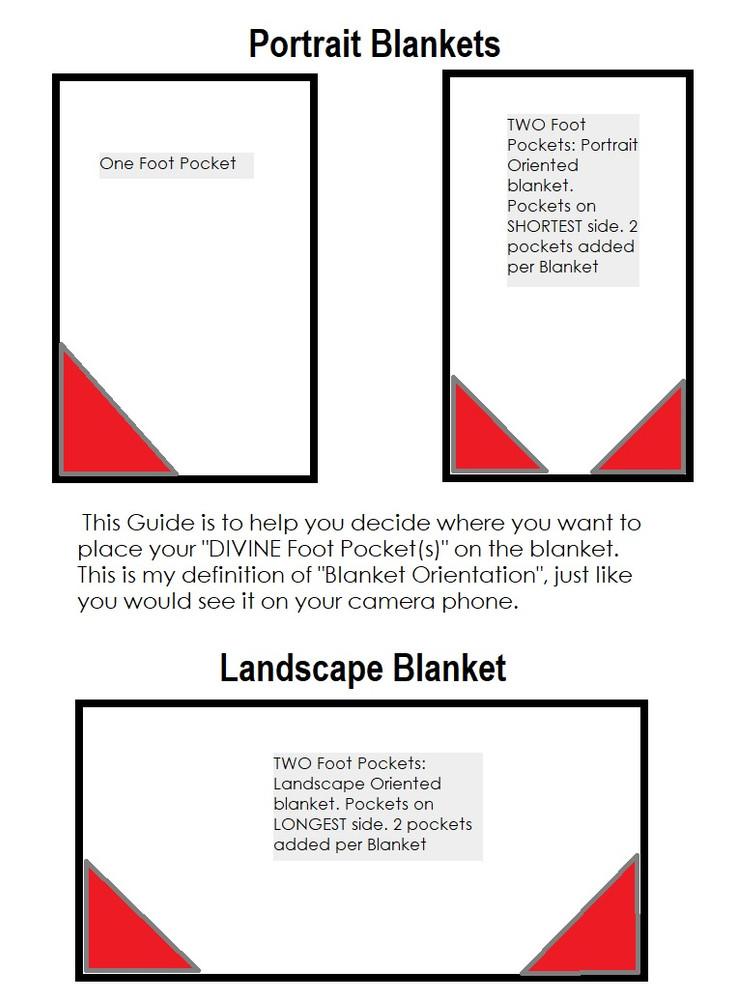 Roses - Blankets