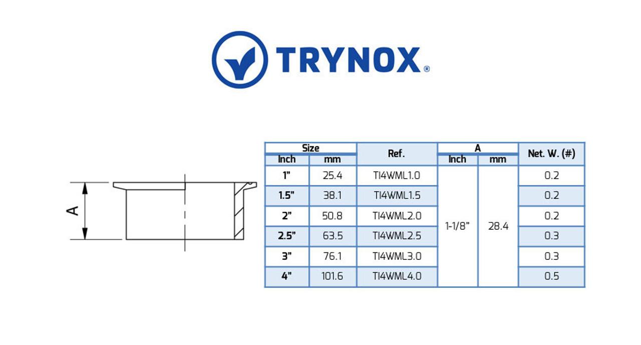 Welding Diagram 2 On 5 - Wiring Diagrams Source on battery fan schematics, battery terminal welder, battery spot welding on,