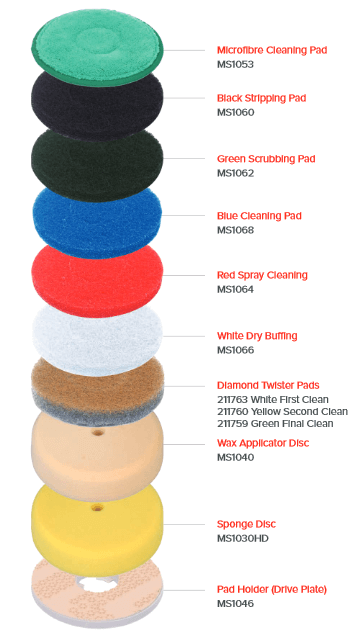MotorScrubber Pad Selection
