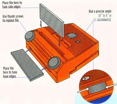 724590209c4b Multi-Angle Ski and Snowboard Edge Tuner (RB-3505). Tuning Tips