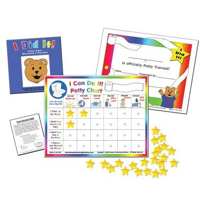 I Can Do It Potty Training Kit: Autism Visual Supports & Charts