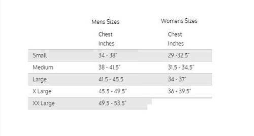 Sizing Guidelines