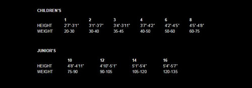 Child Shorty Wetsuit - Size Chart
