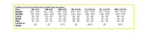 7mm Tunic - Ladies - Size Chart