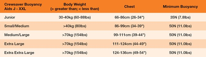 crewsaver-response-sport-pro-buoyancy-aid-size-guide.jpg