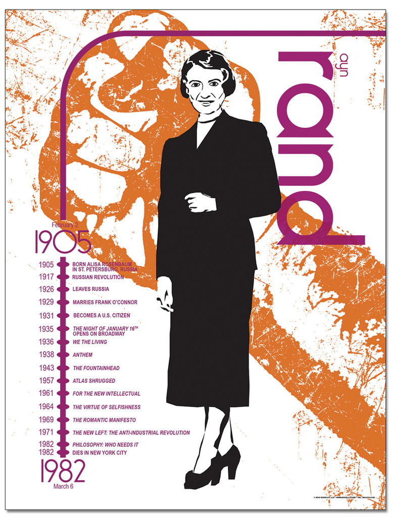 Ayn Rand Literary Timeline Poster
