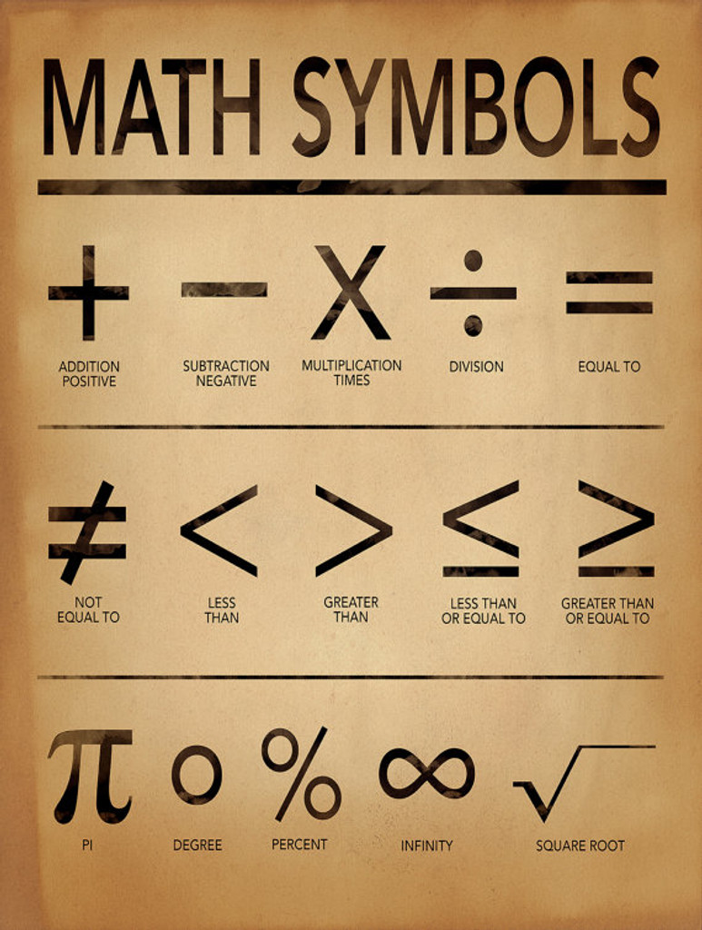 Math Symbols Poster For Home Office Or Classroom Mathematics