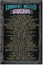 Commonly Misused Words Extra Large Chalk Board Style Classroom Poster