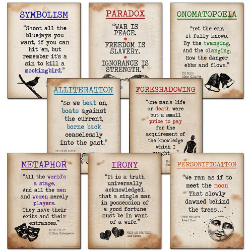 Literary Terms Posters Set Of 8 Literary Posters For