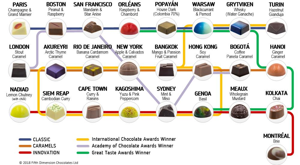 Luxury Handmade Chocolates Collection - Flavour Map