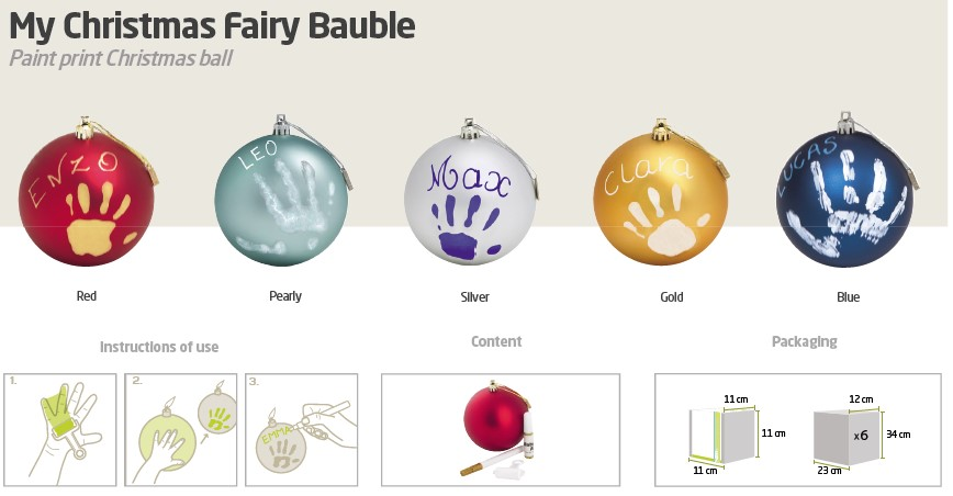 my-christmas-fairy-bauble-how-to.jpg