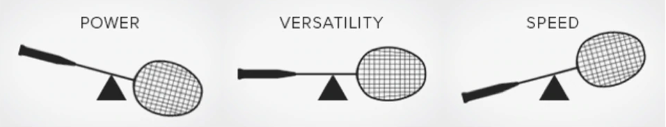 hl-racket-chart.png