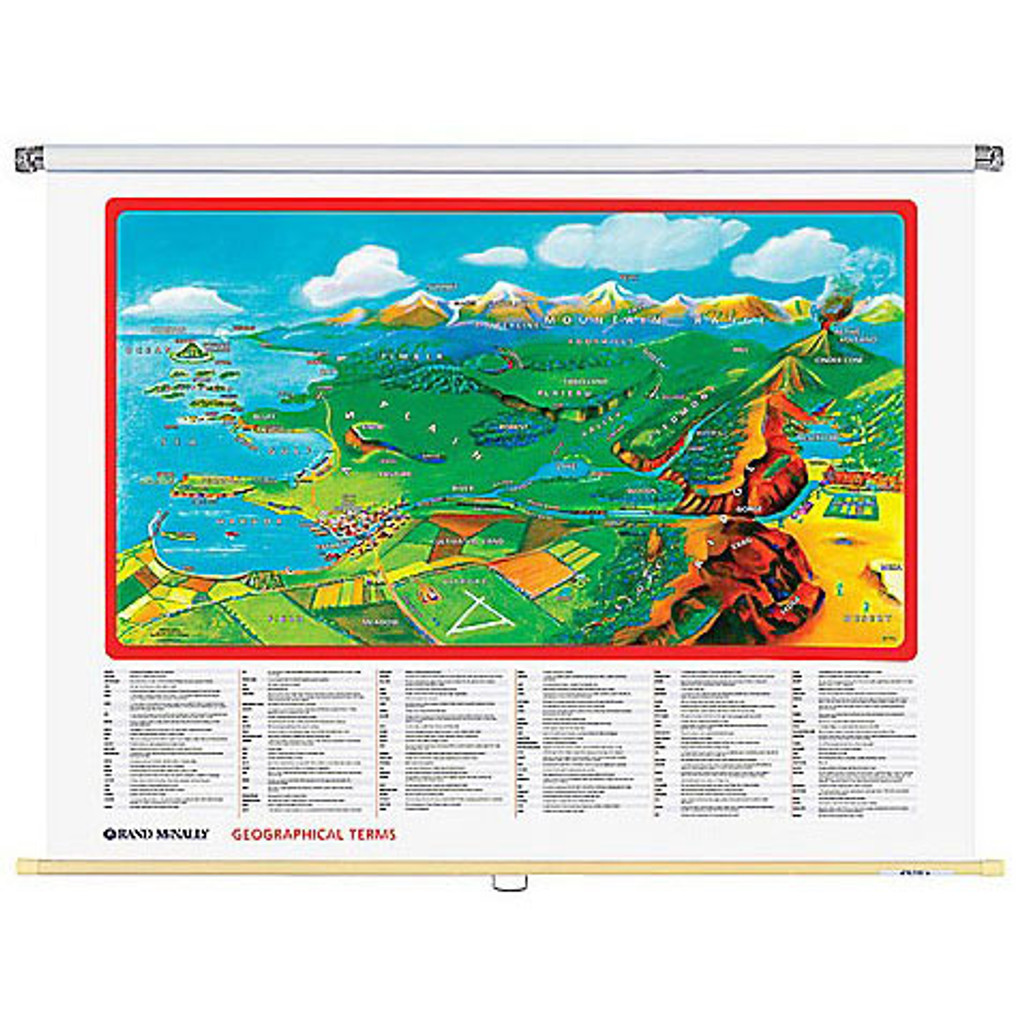 Geographical Terms Wall Chart