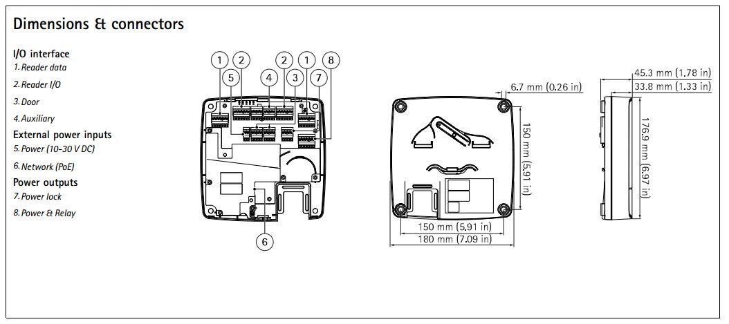 Axis A1001 Network Door Controller 0540 001 Affinitech Inc