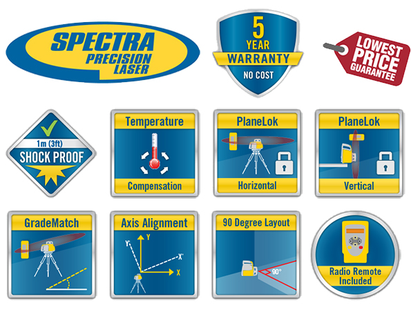 spectra-precision-gl622-function-icons.jpg