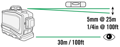 spectra-precision-laser-lt58-laser-accuracy-range.jpg