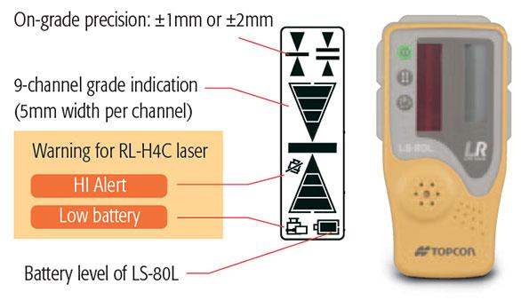 topcon-ls-80l-laser-receiver-features.jpg